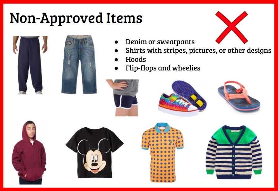 Non-Approved Items