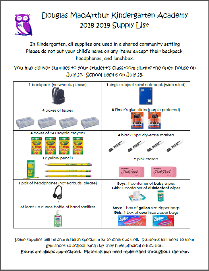 supply list printable best photos of party supply list party supply