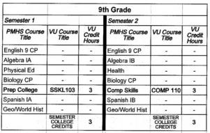 9th-grade-schedule