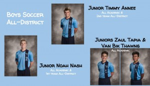 Boys Soccer All-District