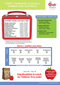 summer servings graphic